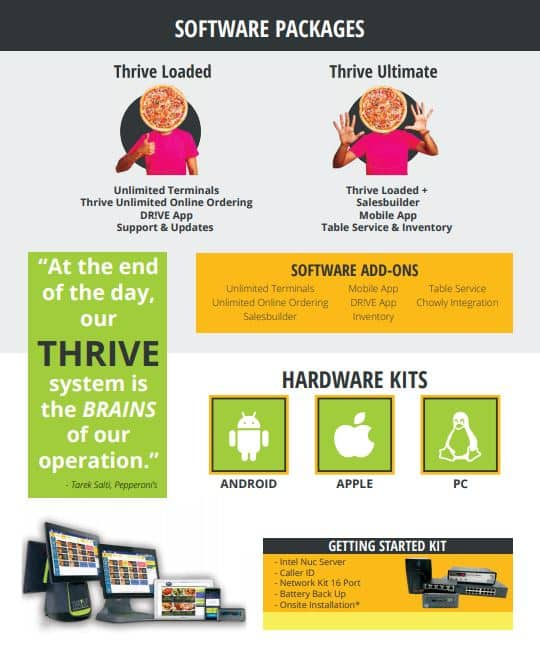 Thrive packages images